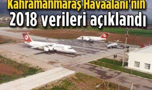 Kahramanmaraş Havaalanı'nın 2018 verileri açıklandı
