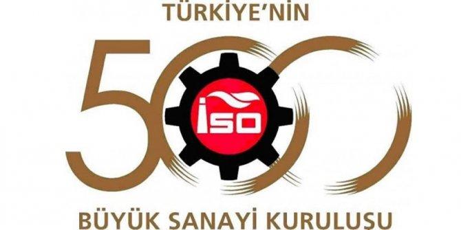 İSO İkinci 500 Açıklandı. Kahramanmaraş'tan 17 Firma Yer Alıyor